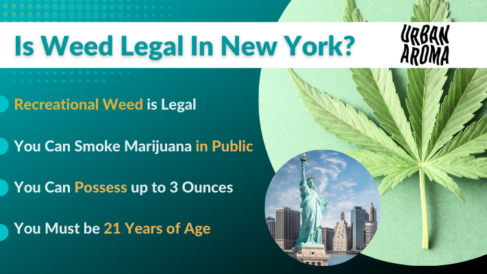 is weed legal in NY