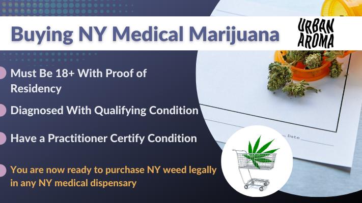 new york city dispensary