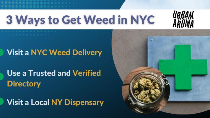 weed NY