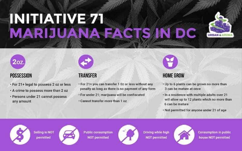 initiative 71