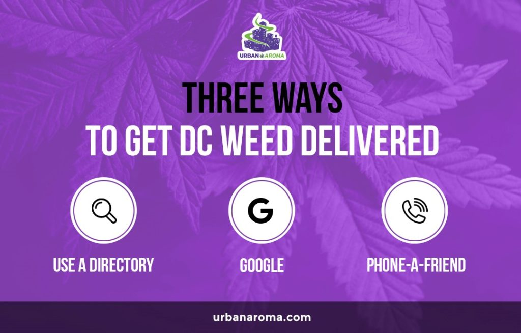 DC Weed Delivery Facts