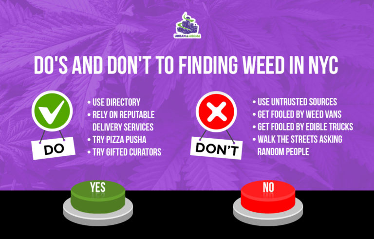 How to find weed in NY