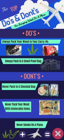 how to bring weed on a plane